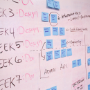 Agile practices for Startups